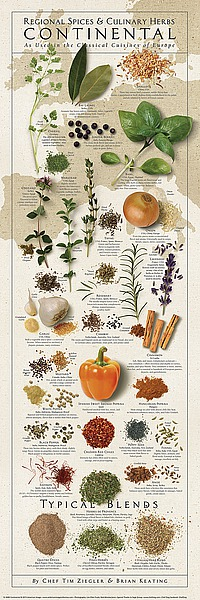 Z140 - Ziegler/Keating - Regional Spices - Continental