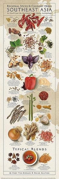 Z143 - Ziegler/Keating - Regional Spices - Southeast Asia