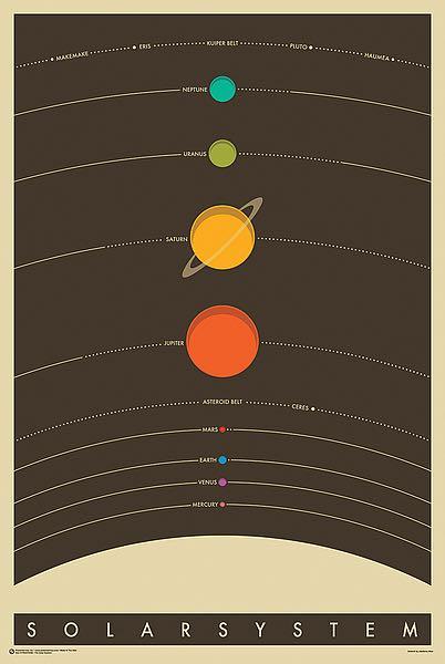U674 - Unknown - The Solar System