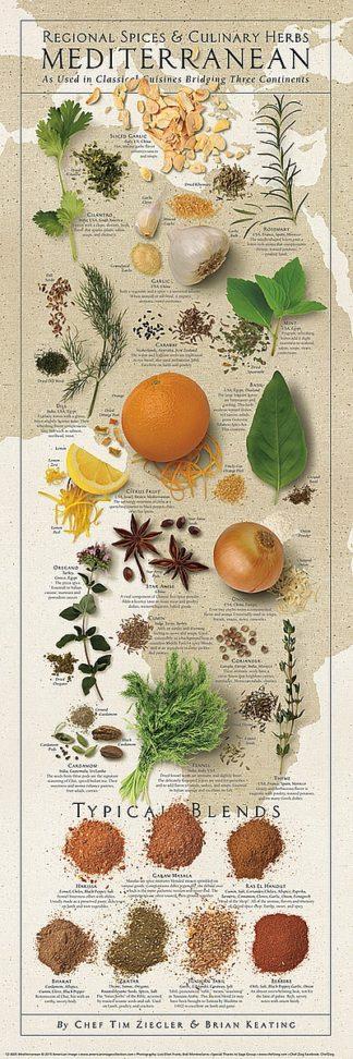 Regional Spices - Mediterranean